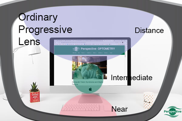 Ordinary progressive lenses have a very small intermediate viewing area making them a poor choice for prolonged computer use. However, their large distance and near viewing areas make them a reliable all-purpose lenses when not in working at the computer for long periods due to work or school.